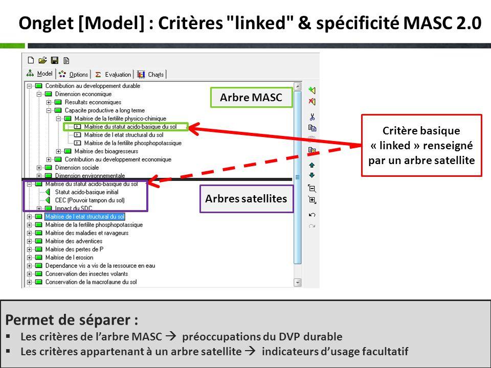 Onglet [Model] : Critères linked & spécificité MASC 2.0